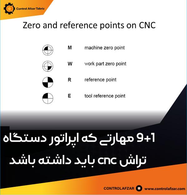 نحوه استفاده اپراتور دستگاه تراش cnc از Refrence Point